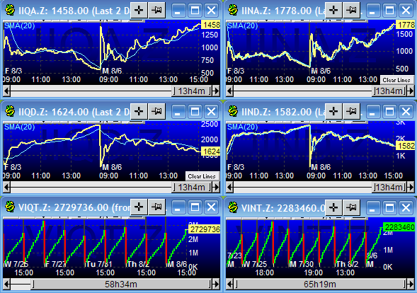 market-internals.png