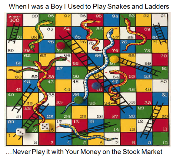 Snakes and ladders rules play snakes and ladders