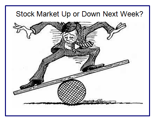 stock market shocks In my opinion, to prevent stock market from becoming shock market, one should do in-depth country, industry and company analysis before investing apart from this, an eye should be kept on international events and their impact on indian economy.
