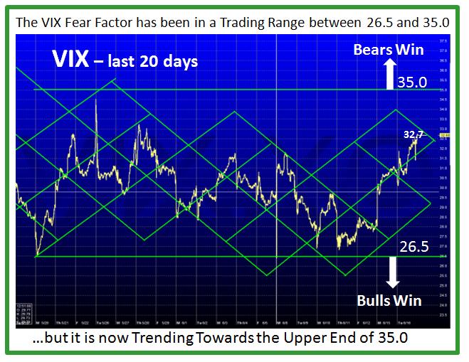 vix 20 days