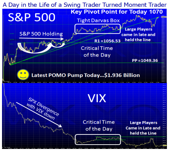vix and s&p