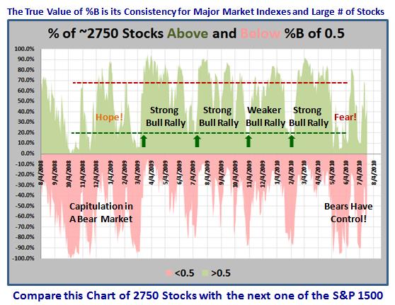 2750 stocks