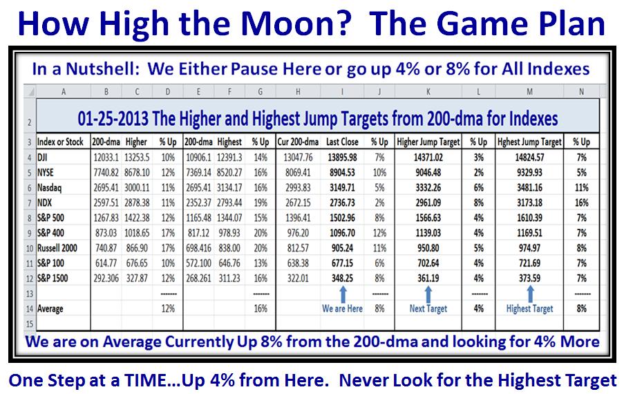Moon Game Plan