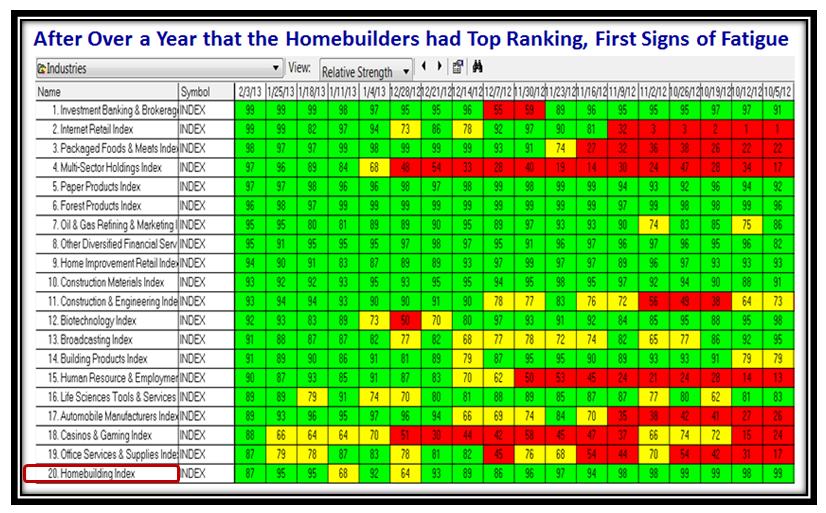 Overdrive Homebuilders2