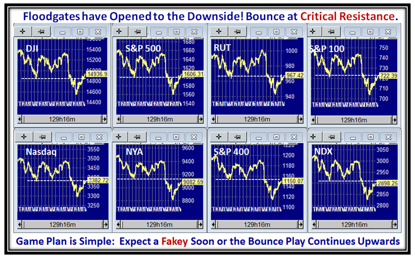 Bounce Indexes2