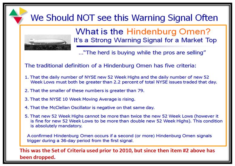 Hindenburg Criteria