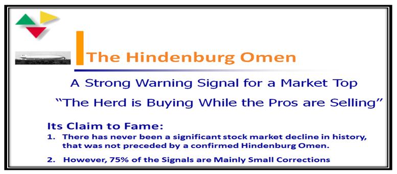 Hindenburg Fame