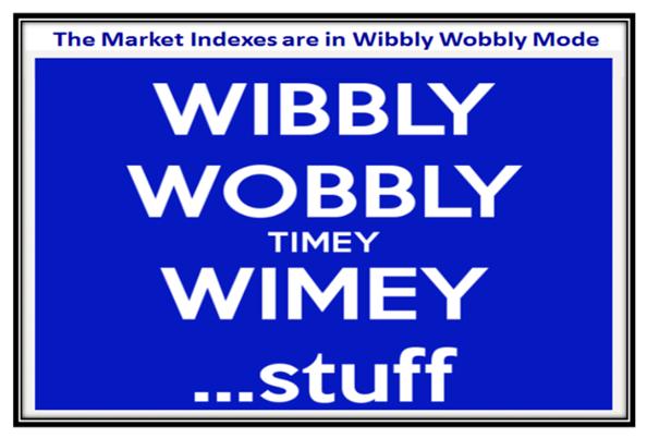 Recap Wibbly