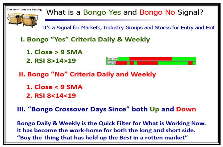 Greed Bongo