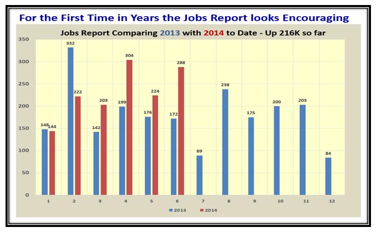 Upwards Jobs